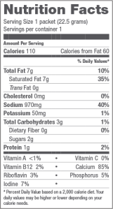 Pruvit-Keto-OS-Facts